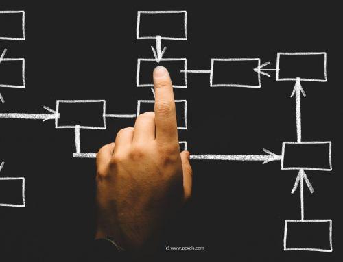 Best Practise: Unternehmensstrategie erfolgreich umsetzen