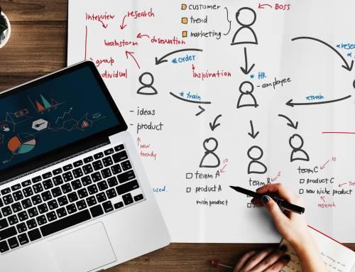 Workshop: Agile Unternehmensführung